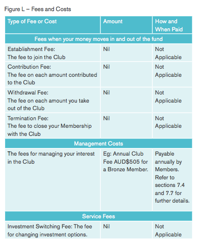 which fees apply to my membership